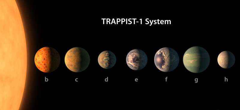 NASA+Announces+the+Discovery+Of+Seven+Planets+Similar+to+Earth