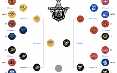 Predators and Penguins Advance to Stanley Cup Final