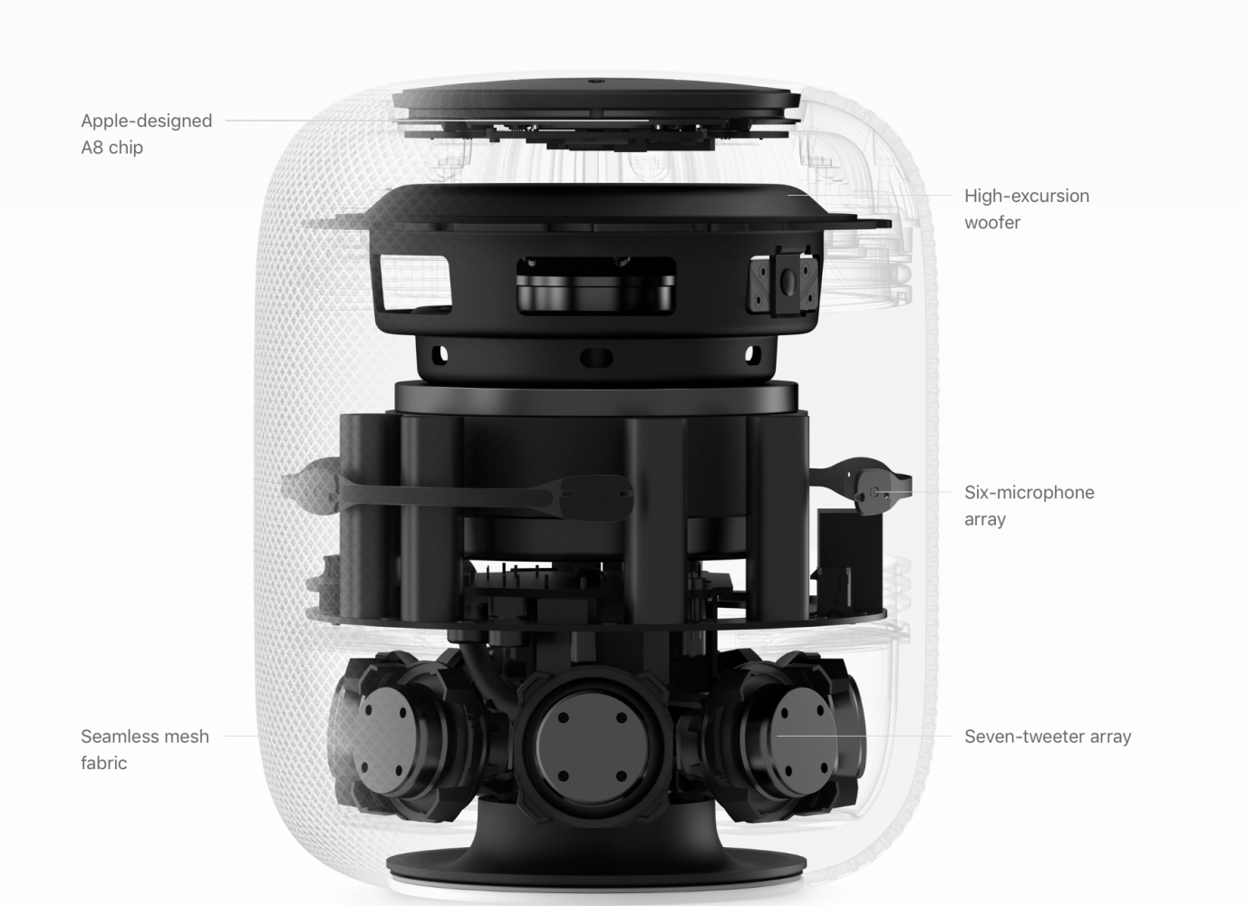 Apple+Introduces+%22HomePod%22%2C+Smart+Controlled+Voice+Speaker