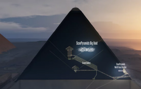 Void Discovered in Egyptian Pyramid