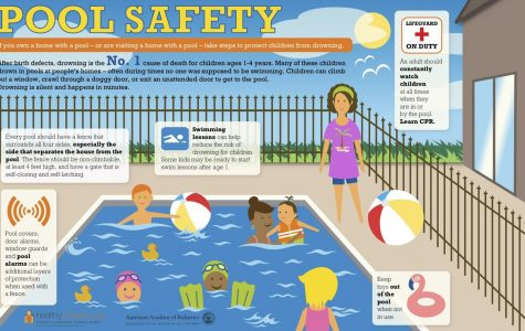Tips to Prevent Drowning