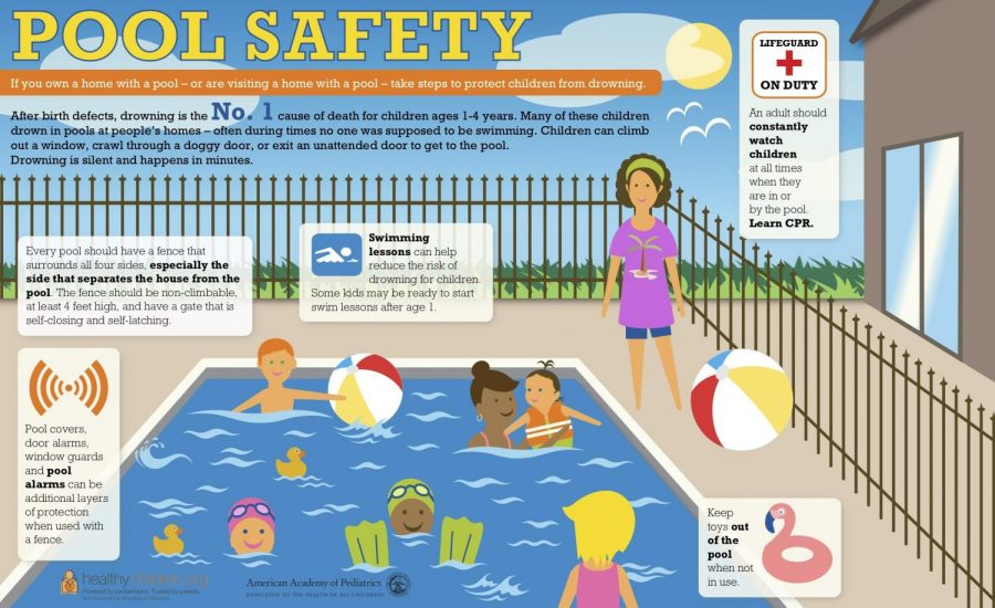 Tips+to+Prevent+Drowning