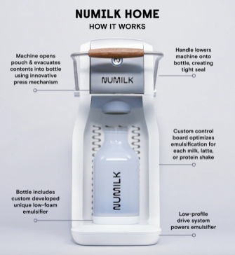 Make Delicious Lattes and Protein Shakes in Seconds With the Numilk Home